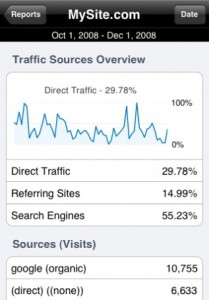 iPhone-google-analytics-01