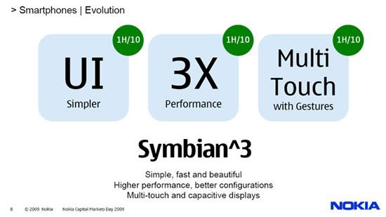 symbian^3-01