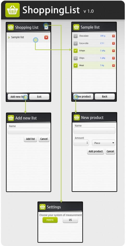 Shoppinglist Nokia