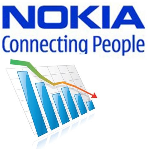 Nokia down