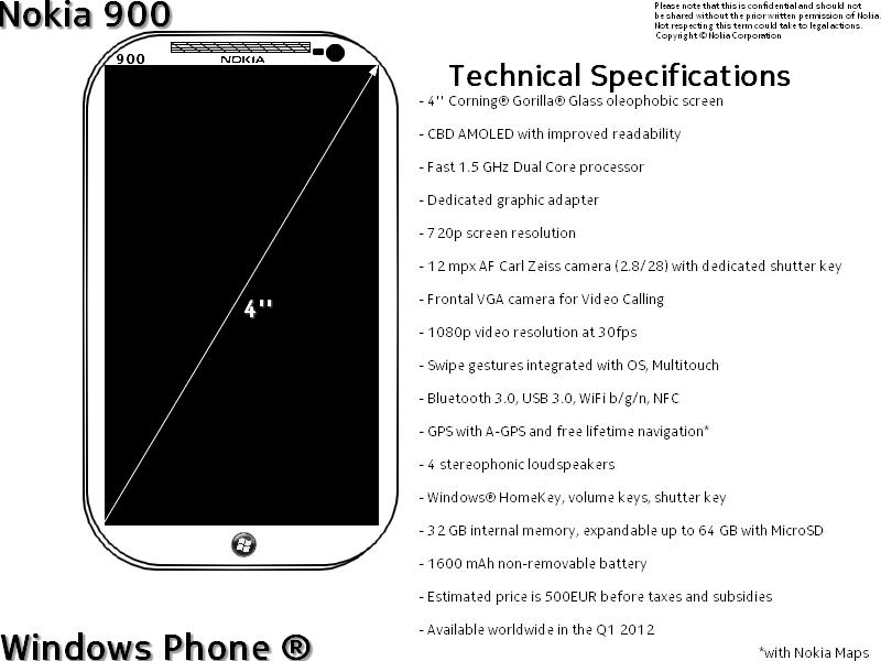 Nokia 900 prototype