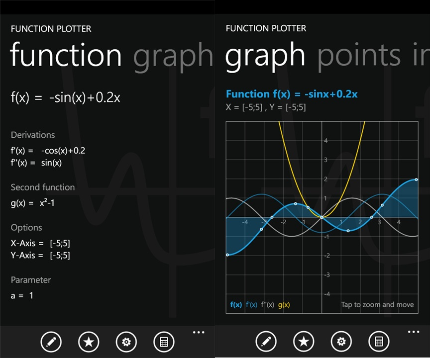 Function-Plotter WP