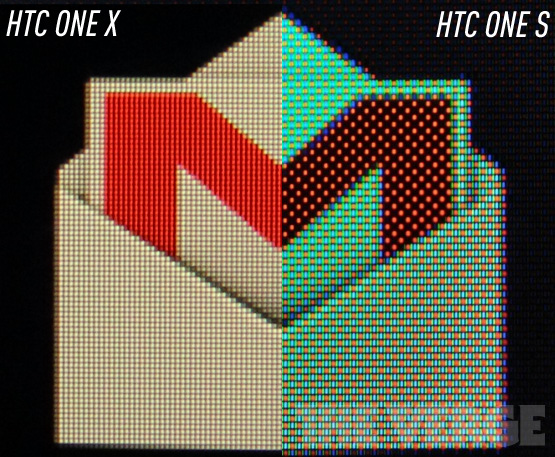 htc one x one s display compare Pentile vs. reszta świata   ekrany pod lupą